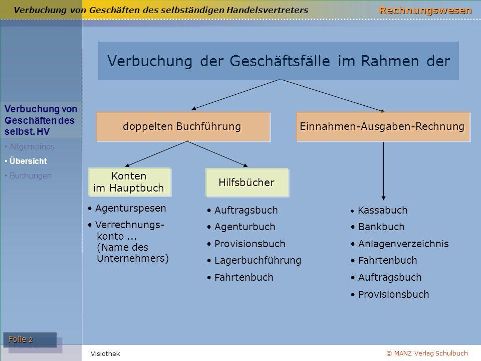 © MANZ Verlag Schulbuch Rechnungswesen Folie 2 Visiothek Einnahmen-Ausgaben-Rechnung doppelten Buchführung Hilfsbücher Konten im Hauptbuch Agenturspes