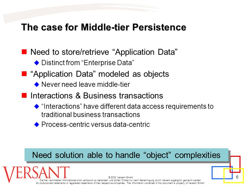 6 © 2002 Versant GmbH Die hier vermittelten Informationen sind vertraulich zu behandeln und dürfen Dritten nur nach Genehmigung durch Versant zugänglich gemacht werden.