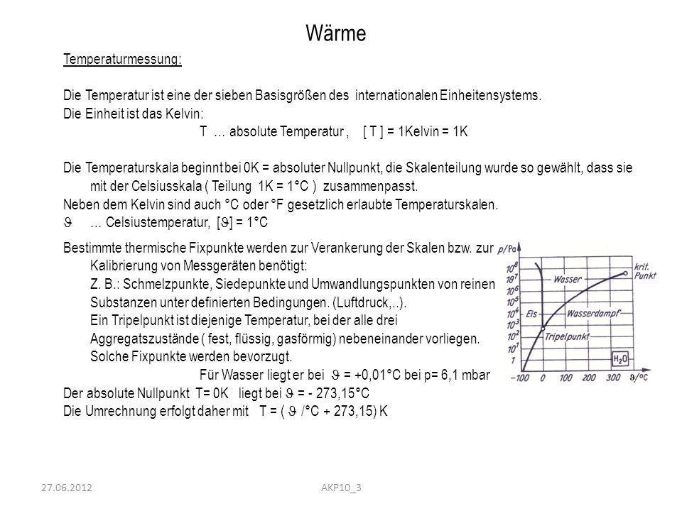 27.06.2012 Wärme Temperaturmessung durch: Volumensänderung von Gasen Druckänderung von Gasen Gasdruckthermometer Für ideale Gase gilt das Gasgesetz: p * V = m * R s *T Um Gasart-unabhängig zu werden, wird die Gleichung nicht mehr auf die Masse, sondern auf gleiche Anzahl von Atomen, auf das mol bezogen.