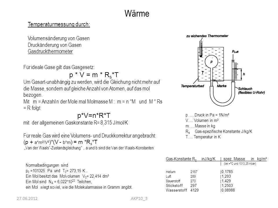 27.06.2012 Wärme Temperaturmessung durch: Volumensänderung von Gasen Druckänderung von Gasen Gasdruckthermometer Für ideale Gase gilt das Gasgesetz: p