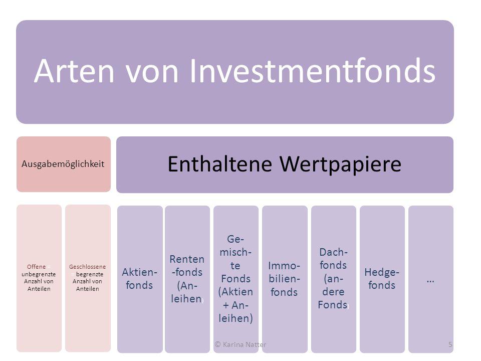 Hedgefonds Veranlagen in Derivaten (bestimmte Rechte) Ziel: kurzfristige Gewinnmaximierung Entscheidungen: Computerbasiert Nehmen auch Kredite für Spekulationen auf - EK : FK = 1:5.