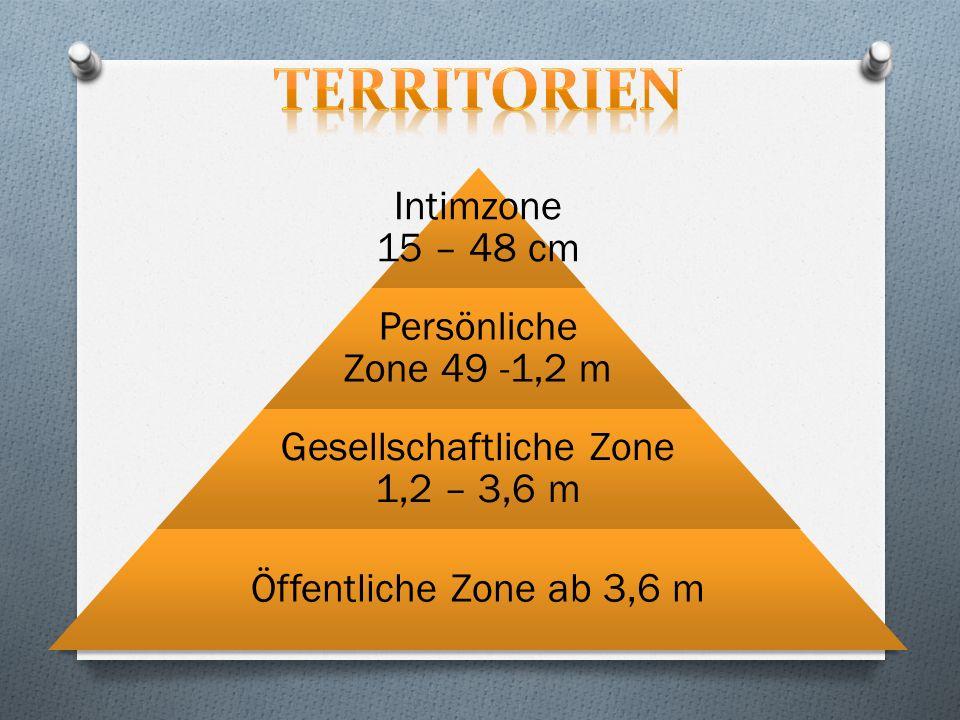Intimzone 15 – 48 cm Persönliche Zone 49 -1,2 m Gesellschaftliche Zone 1,2 – 3,6 m Öffentliche Zone ab 3,6 m