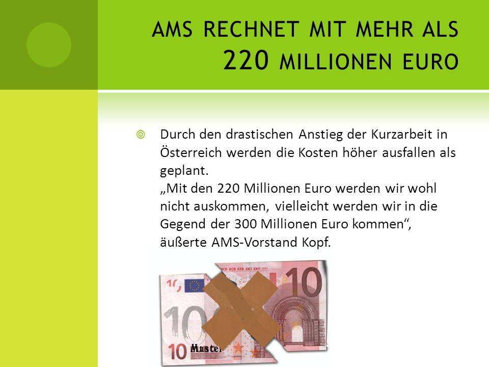 AMS RECHNET MIT MEHR ALS 220 MILLIONEN EURO  Durch den drastischen Anstieg der Kurzarbeit in Österreich werden die Kosten höher ausfallen als geplant.