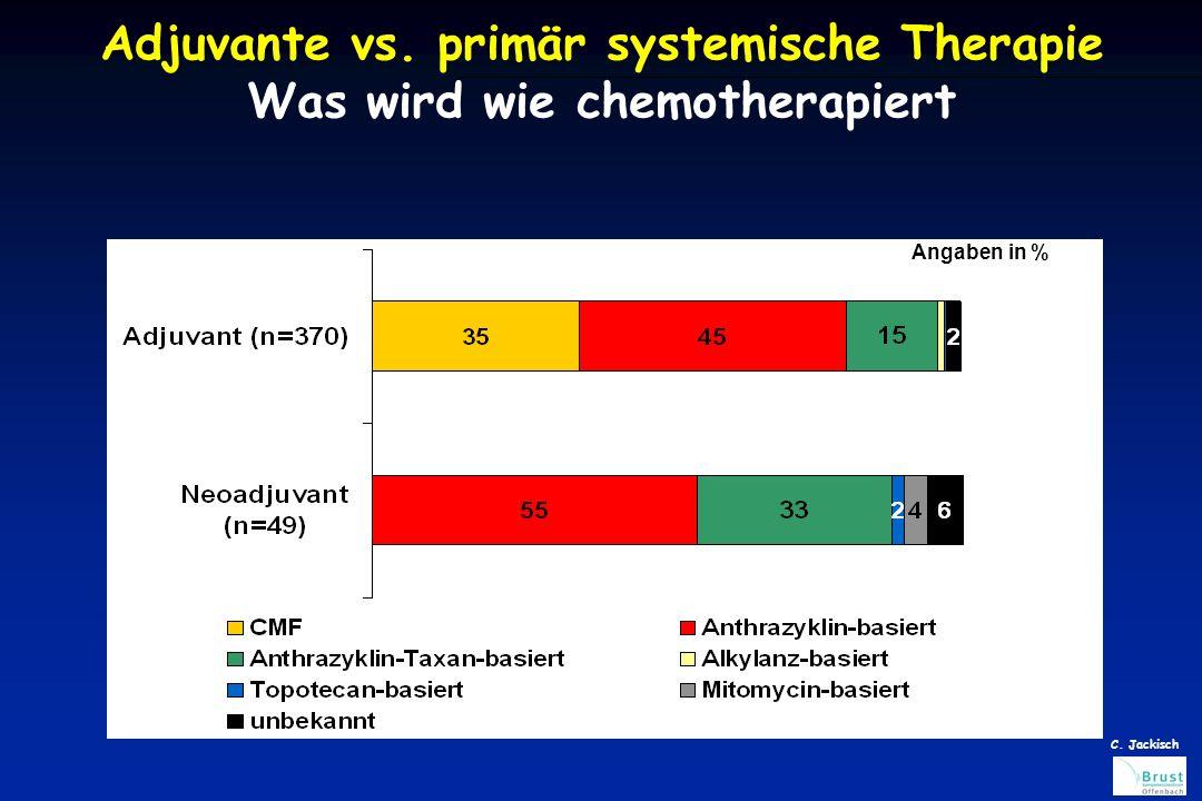 Adjuvante vs. primär systemische Therapie Was wird wie chemotherapiert Angaben in % C. Jackisch