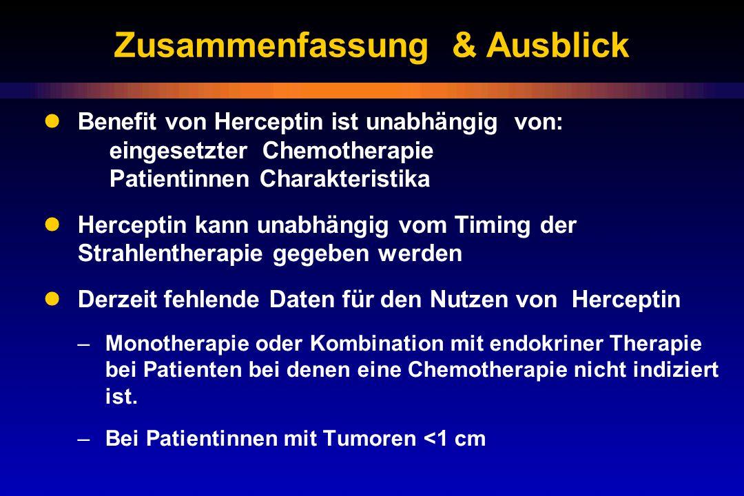 Zusammenfassung & Ausblick Benefit von Herceptin ist unabhängig von: eingesetzter Chemotherapie Patientinnen Charakteristika Herceptin kann unabhängig vom Timing der Strahlentherapie gegeben werden Derzeit fehlende Daten für den Nutzen von Herceptin –Monotherapie oder Kombination mit endokriner Therapie bei Patienten bei denen eine Chemotherapie nicht indiziert ist.