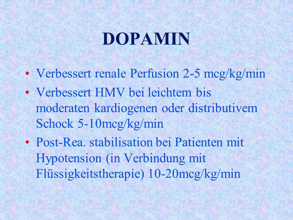 DOPAMIN Verbessert renale Perfusion 2-5 mcg/kg/min Verbessert HMV bei leichtem bis moderaten kardiogenen oder distributivem Schock 5-10mcg/kg/min Post-Rea.