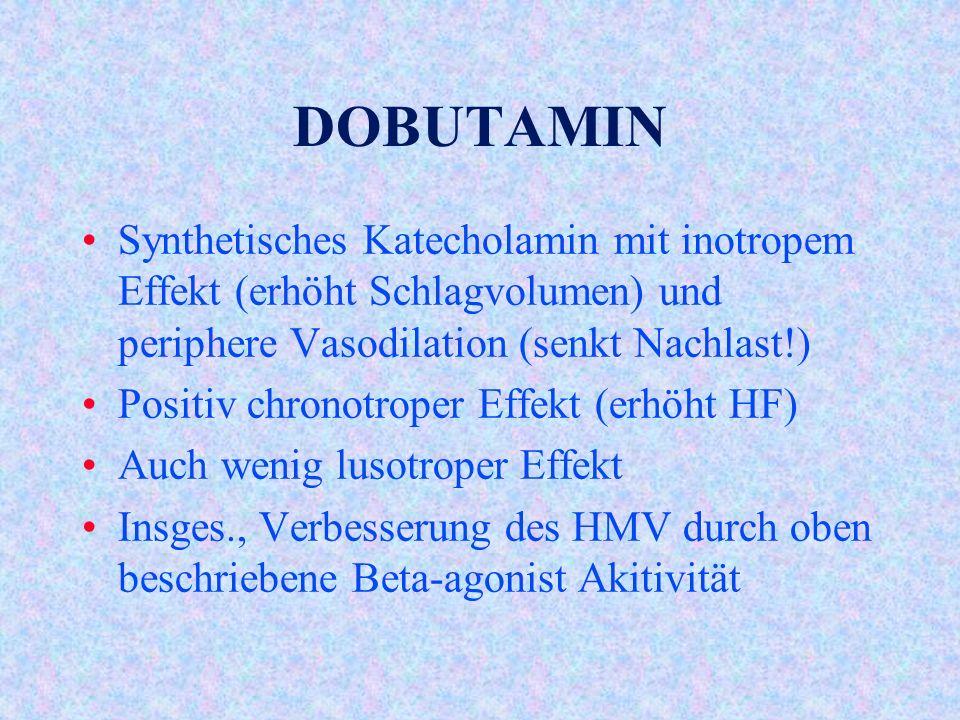 DOBUTAMIN Synthetisches Katecholamin mit inotropem Effekt (erhöht Schlagvolumen) und periphere Vasodilation (senkt Nachlast!) Positiv chronotroper Effekt (erhöht HF) Auch wenig lusotroper Effekt Insges., Verbesserung des HMV durch oben beschriebene Beta-agonist Akitivität