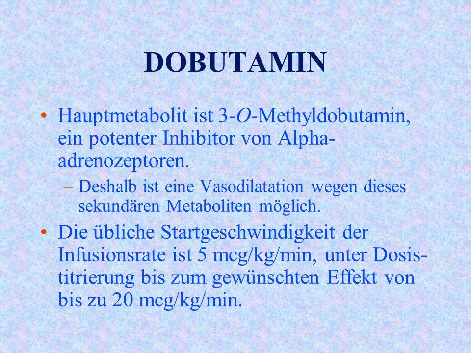 DOBUTAMIN Hauptmetabolit ist 3-O-Methyldobutamin, ein potenter Inhibitor von Alpha- adrenozeptoren.