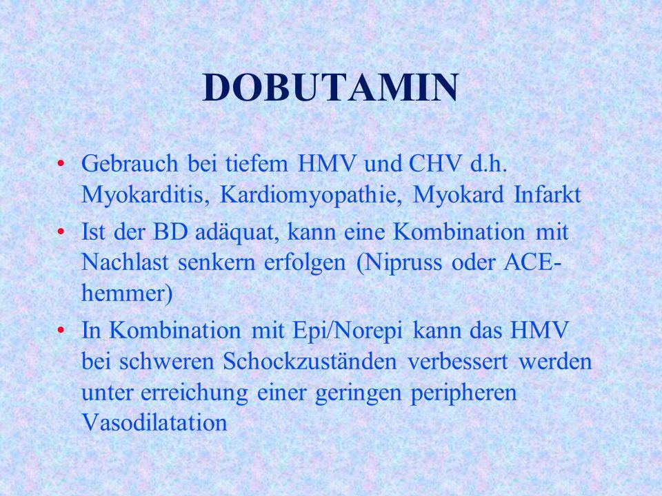 DOBUTAMIN Gebrauch bei tiefem HMV und CHV d.h.