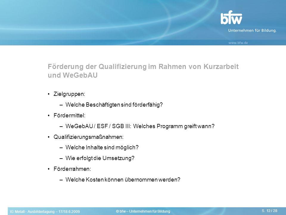IG Metall - Ausbildertagung – 17/18.6.2009 S. 12 / 28 © bfw – Unternehmen für Bildung Förderung der Qualifizierung im Rahmen von Kurzarbeit und WeGebA