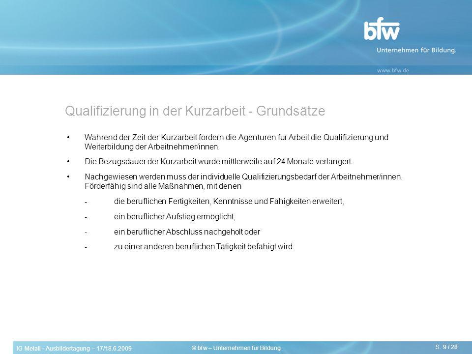 IG Metall - Ausbildertagung – 17/18.6.2009 S. 9 / 28 © bfw – Unternehmen für Bildung Qualifizierung in der Kurzarbeit - Grundsätze Während der Zeit de