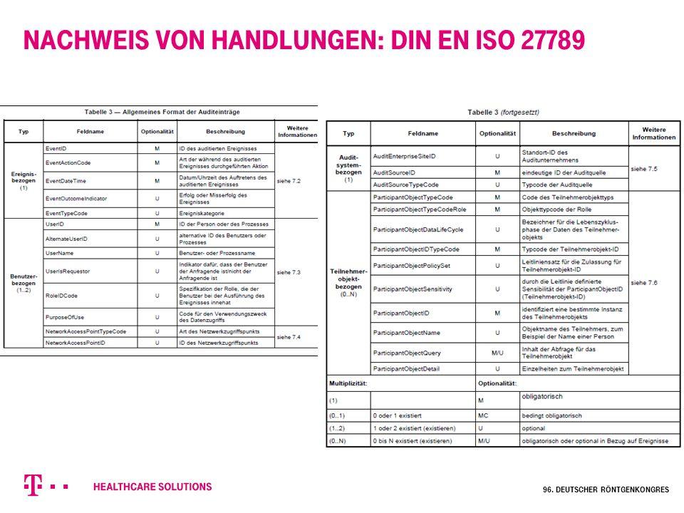 Nachweis von Handlungen: DIN EN ISO 27789 Audit-Trails für elektronische Gesundheitsakten  Anforderungen an und Verwendung von Auditdaten  Auslösend