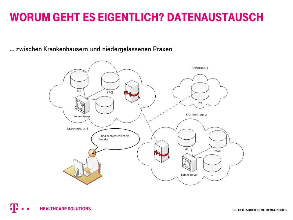 Worum geht es eigentlich? Datenaustausch … zwischen Krankenhäusern und niedergelassenen Praxen 96. Deutscher Röntgenkongres