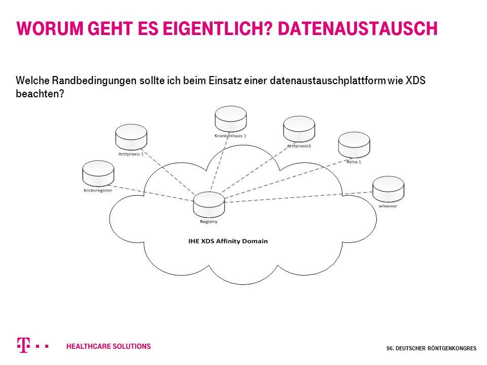 Worum geht es eigentlich? Datenaustausch Welche Randbedingungen sollte ich beim Einsatz einer datenaustauschplattform wie XDS beachten? 96. Deutscher