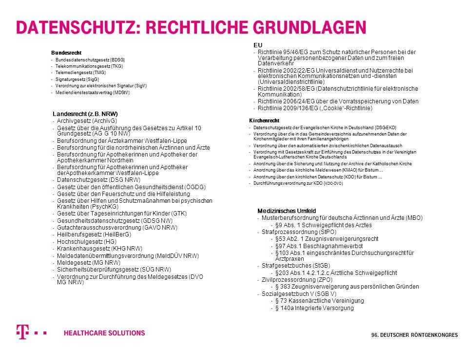 Datenschutzrecht im Rechtssystem EU Europäische Grundrechte-Charta Datenschutz-Richtlinie Wirkung über Umsetzung in deutsche Gesetze Datenschutz-Verordnung (derzeit im Entwurf, sie würde unmittelbar gelten und deutsches Recht ersetzen) Bundesdatenschutzgesetz (BDSG) Privatpersonen Privatwirtschaft Bundesbehörden Kirchliche Datenschutzgesetze Einrichtungen der evang.