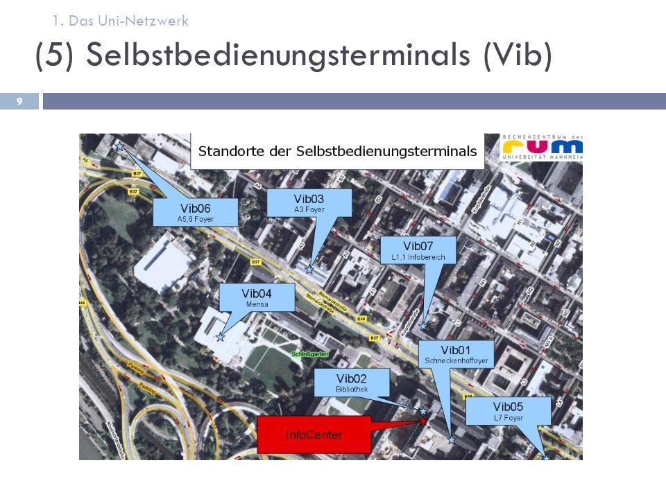 (5) Selbstbedienungsterminals (Vib) 9 1. Das Uni-Netzwerk