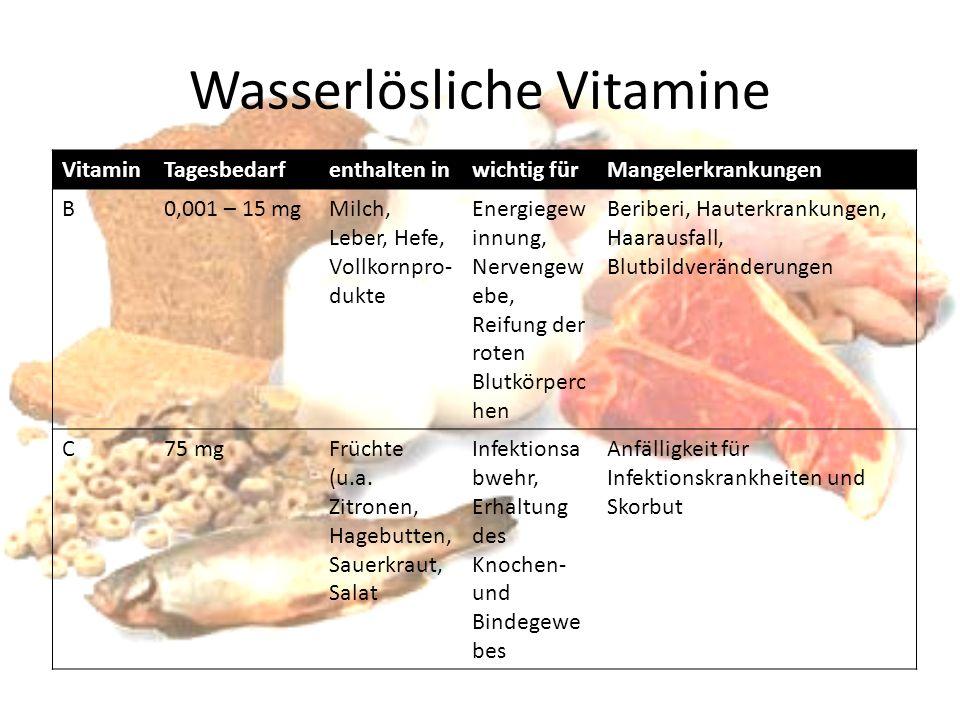Wasserlösliche Vitamine VitaminTagesbedarfenthalten inwichtig fürMangelerkrankungen B0,001 – 15 mgMilch, Leber, Hefe, Vollkornpro- dukte Energiegew in