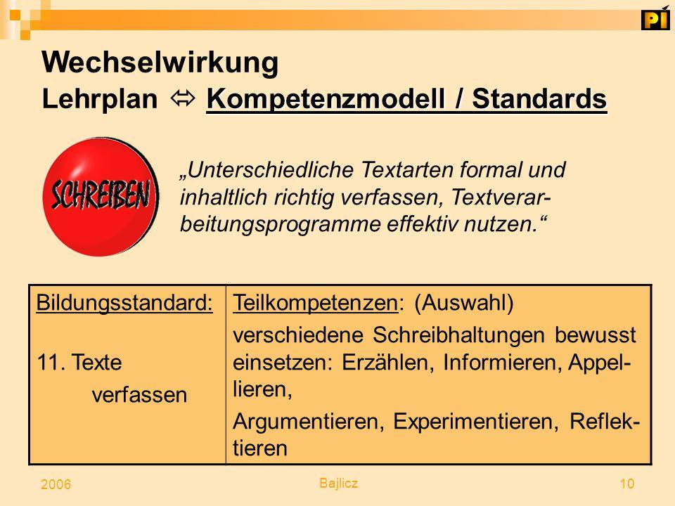 """Bajlicz 10 2006 """"Unterschiedliche Textarten formal und inhaltlich richtig verfassen, Textverar- beitungsprogramme effektiv nutzen."""" Bildungsstandard:"""