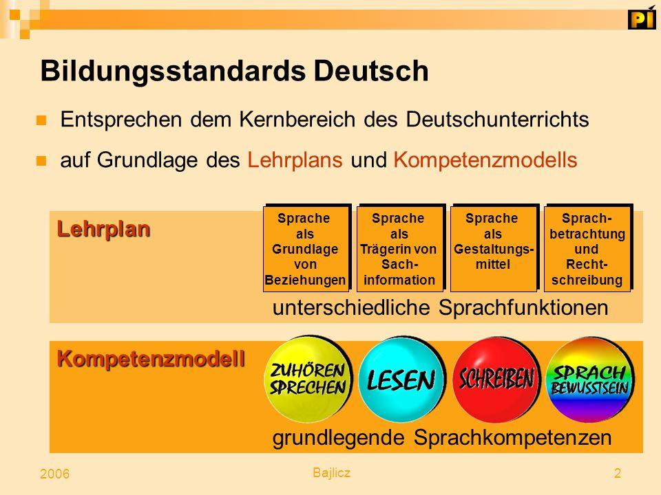 Bajlicz 2 2006 Kompetenzmodell grundlegende Sprachkompetenzen Bildungsstandards Deutsch Entsprechen dem Kernbereich des Deutschunterrichts auf Grundla