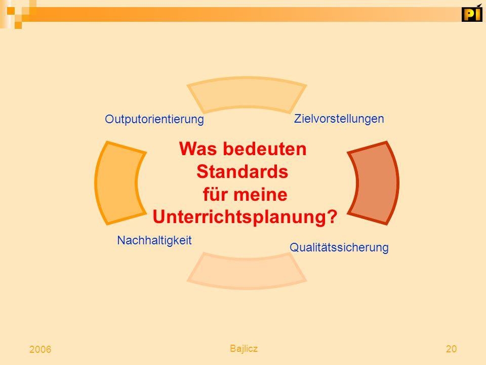 Bajlicz 20 2006 Outputorientierun g NachhaltigkeitQualitätssicherun g Zielvorstellungen Was bedeuten Standards für meine Unterrichtsplanung?