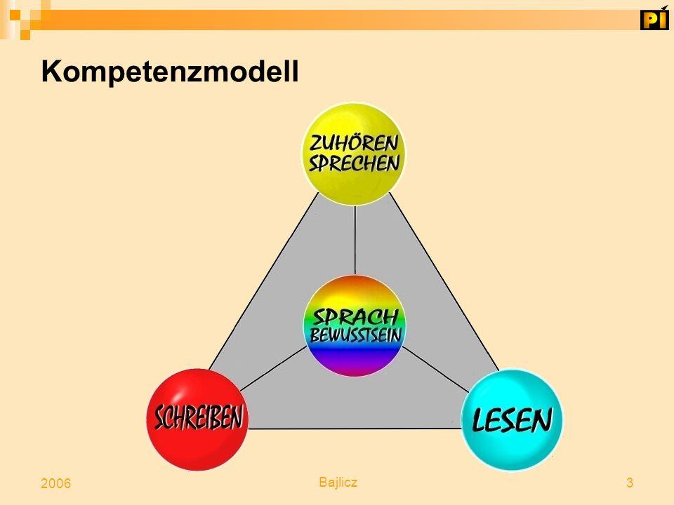 Bajlicz 3 2006 Kompetenzmodell