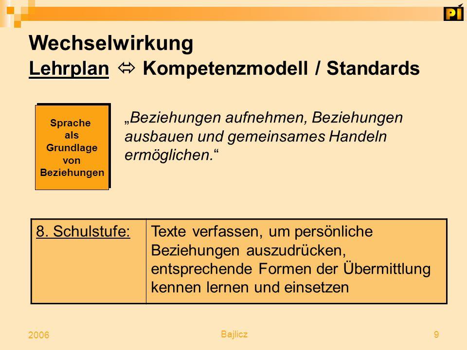 """Bajlicz 9 2006 """"Beziehungen aufnehmen, Beziehungen ausbauen und gemeinsames Handeln ermöglichen."""" Lehrplan Wechselwirkung Lehrplan  Kompetenzmodell /"""