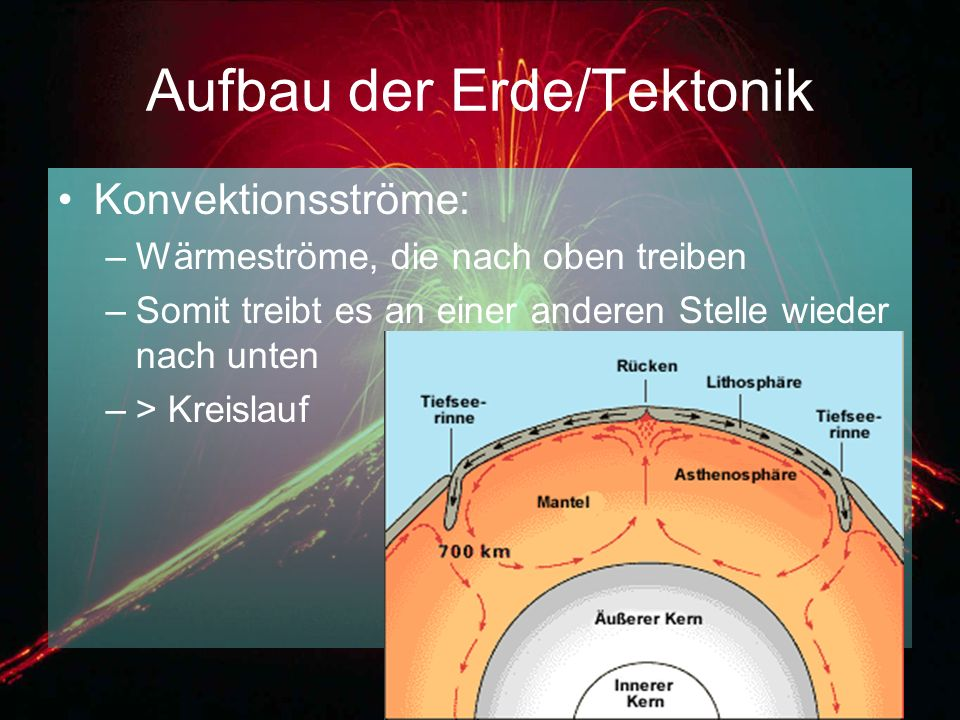 Aufbau der Erde/Tektonik Konvektionsströme: –Wärmeströme, die nach oben treiben –Somit treibt es an einer anderen Stelle wieder nach unten –> Kreislau