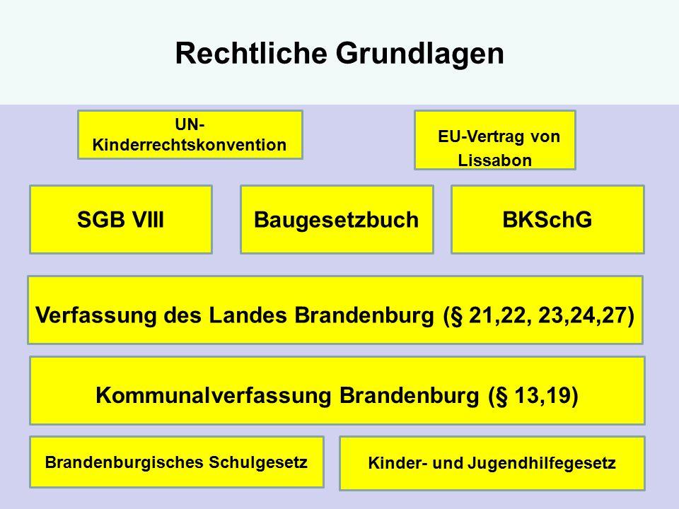 Rechtliche Grundlagen UN- Kinderrechtskonvention SGB VIII Brandenburgisches Schulgesetz Baugesetzbuch EU-Vertrag von Lissabon Kommunalverfassung Brand
