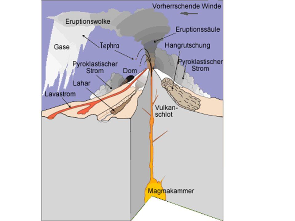 Archäologisches Pompejianer wurden von Ausbruch überrascht, durch die Meterhohe Asche-, Bimsstein- und Lavaschicht wurde alles perfekt konserviert und erhalten  man bekam einen Einblick in den Alltag der Menschen vor beinahe 2.000 Jahren  Archäologische Sensation