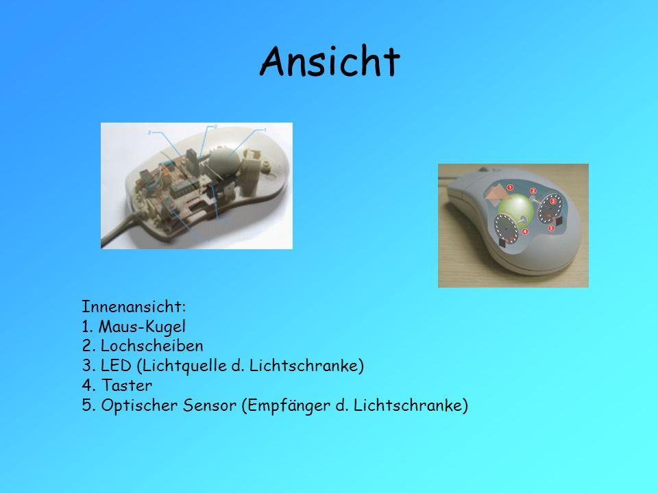 Ansicht Innenansicht: 1. Maus-Kugel 2. Lochscheiben 3. LED (Lichtquelle d. Lichtschranke) 4. Taster 5. Optischer Sensor (Empfänger d. Lichtschranke)