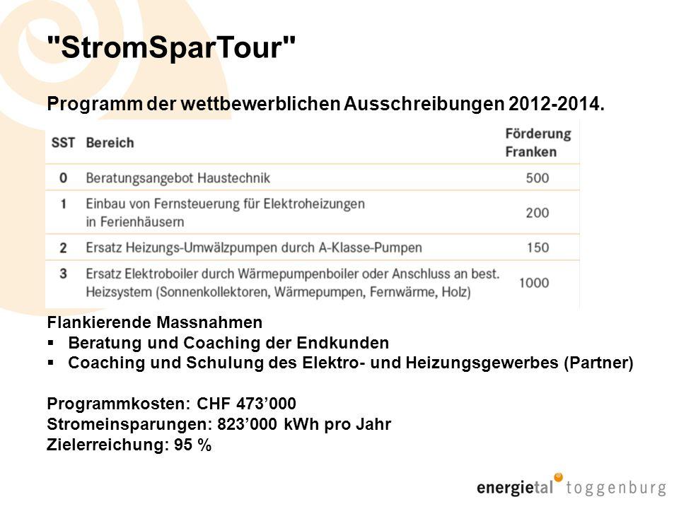 StromSparTour Programm der wettbewerblichen Ausschreibungen 2012-2014.