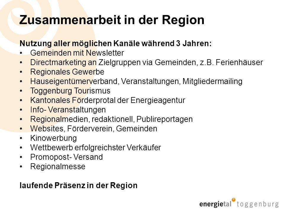 Zusammenarbeit in der Region Nutzung aller möglichen Kanäle während 3 Jahren: Gemeinden mit Newsletter Directmarketing an Zielgruppen via Gemeinden, z.B.