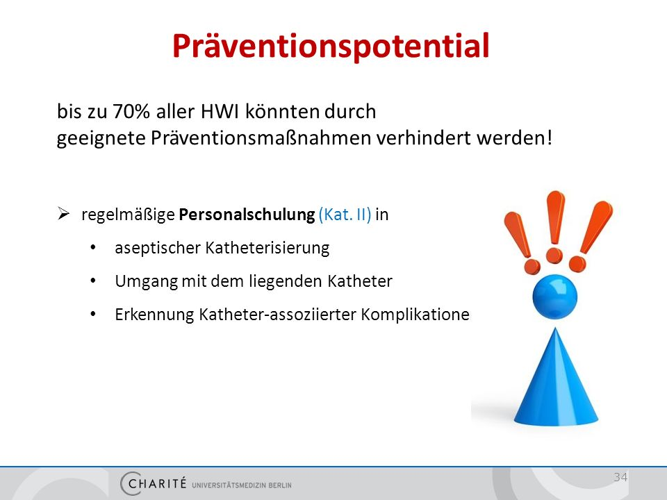 Präventionspotential 34 bis zu 70% aller HWI könnten durch geeignete Präventionsmaßnahmen verhindert werden!  regelmäßige Personalschulung (Kat. II)