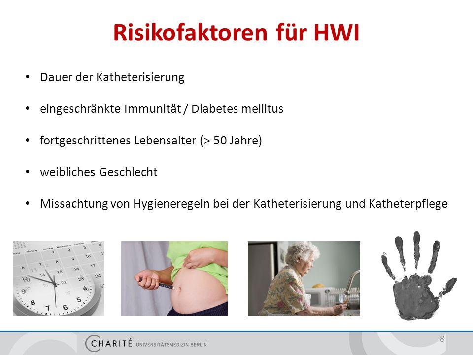 Risikofaktoren für HWI 8 Dauer der Katheterisierung eingeschränkte Immunität / Diabetes mellitus fortgeschrittenes Lebensalter (> 50 Jahre) weibliches