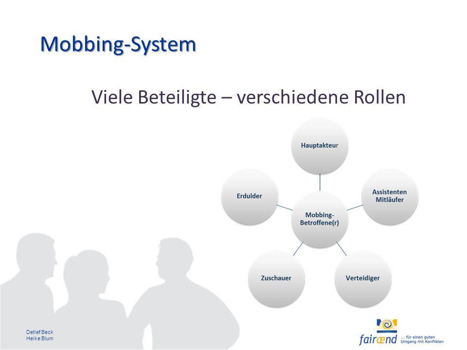 Detlef Beck Heike Blum Mobbing-System Viele Beteiligte – verschiedene Rollen