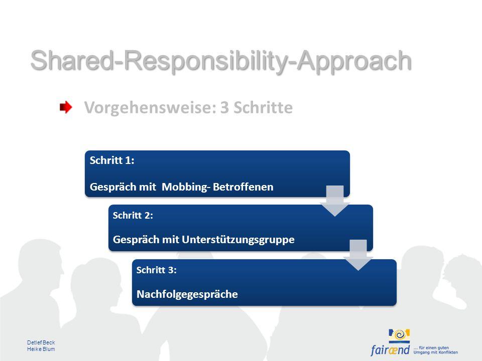 Detlef Beck Heike Blum Shared-Responsibility-Approach Schritt 1: Gespräch mit Mobbing- Betroffenen Schritt 2: Gespräch mit Unterstützungsgruppe Schritt 3: Nachfolgegespräche Vorgehensweise: 3 Schritte