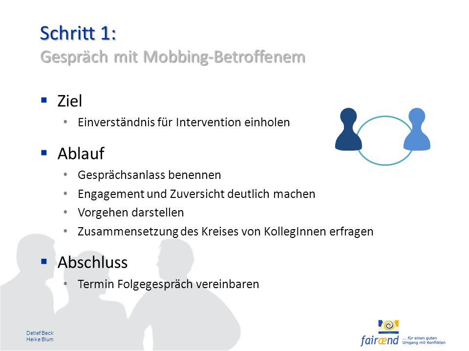 Detlef Beck Heike Blum Schritt 1: Gespräch mit Mobbing-Betroffenem  Ziel Einverständnis für Intervention einholen  Ablauf Gesprächsanlass benennen Engagement und Zuversicht deutlich machen Vorgehen darstellen Zusammensetzung des Kreises von KollegInnen erfragen  Abschluss Termin Folgegespräch vereinbaren