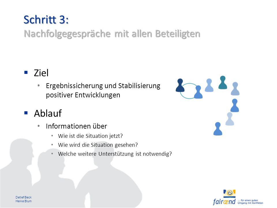 Detlef Beck Heike Blum Schritt 3: Nachfolgegespräche mit allen Beteiligten  Ziel Ergebnissicherung und Stabilisierung positiver Entwicklungen  Ablauf Informationen über Wie ist die Situation jetzt.