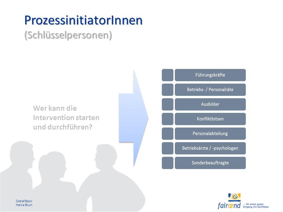Detlef Beck Heike Blum ProzessinitiatorInnen (Schlüsselpersonen) Wer kann die Intervention starten und durchführen?