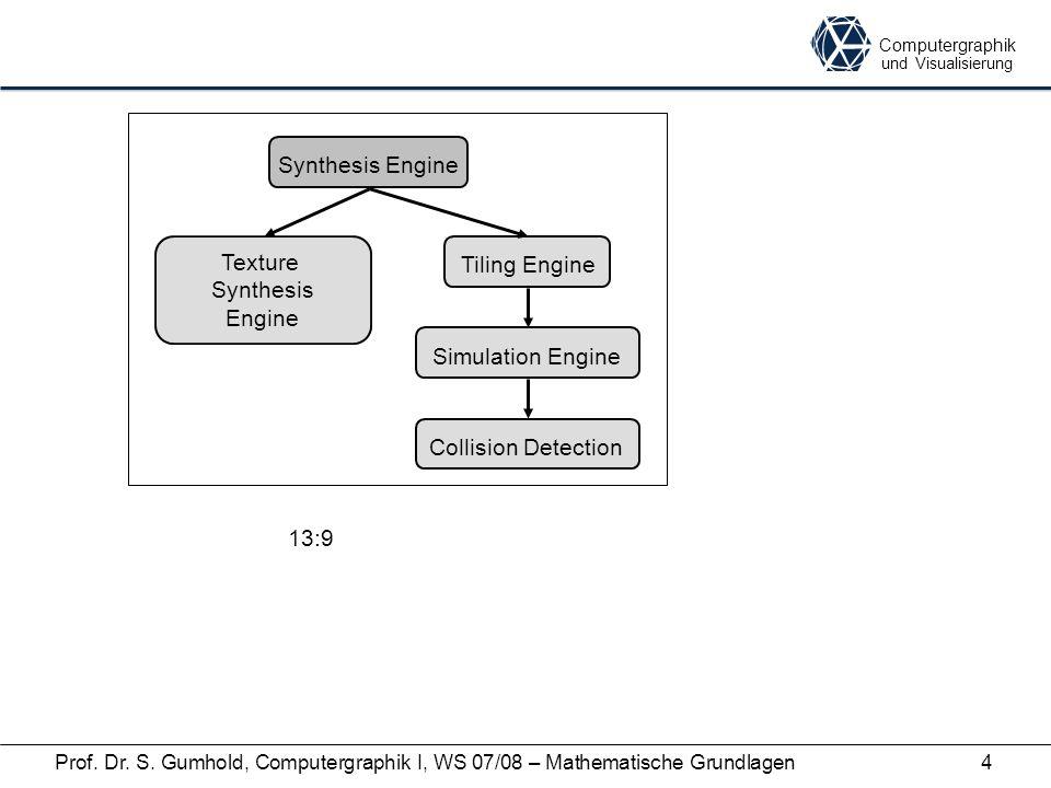 Computergraphik und Visualisierung Prof. Dr. S. Gumhold, Computergraphik I, WS 07/08 – Mathematische Grundlagen4 Tiling Engine Texture Synthesis Engin