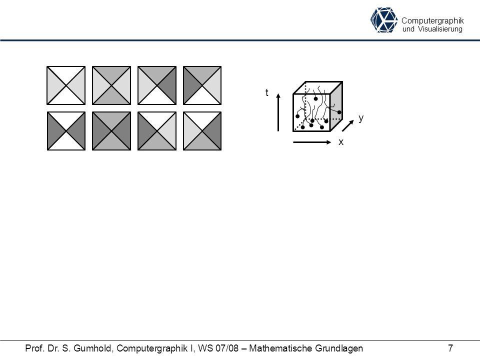 Computergraphik und Visualisierung Prof. Dr. S. Gumhold, Computergraphik I, WS 07/08 – Mathematische Grundlagen7 t x y