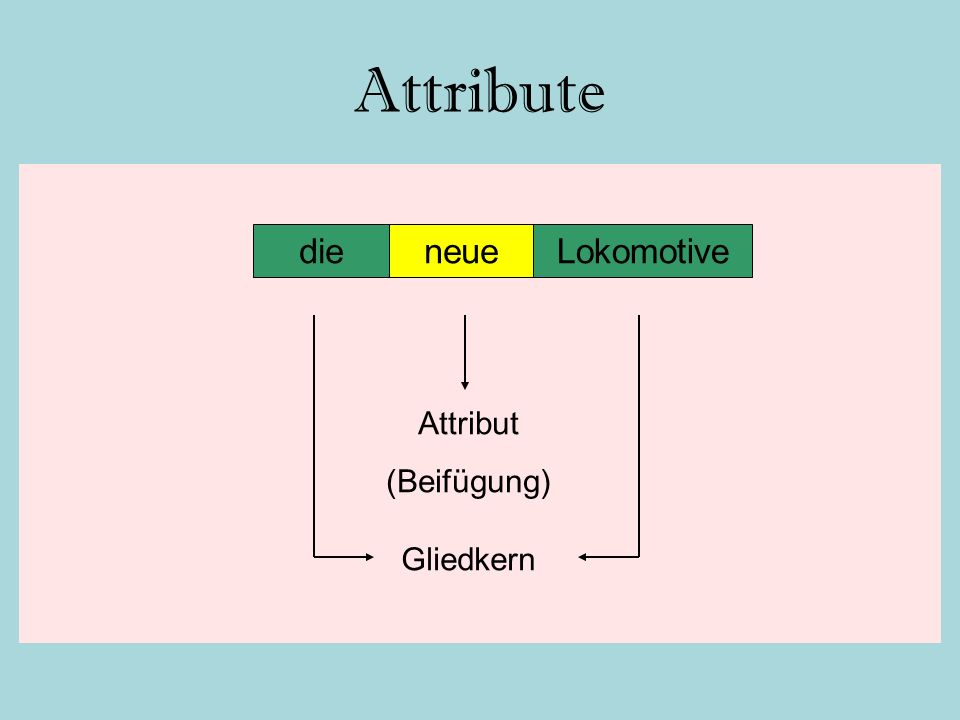 Attribute dieneueLokomotive Attribut (Beifügung) Gliedkern