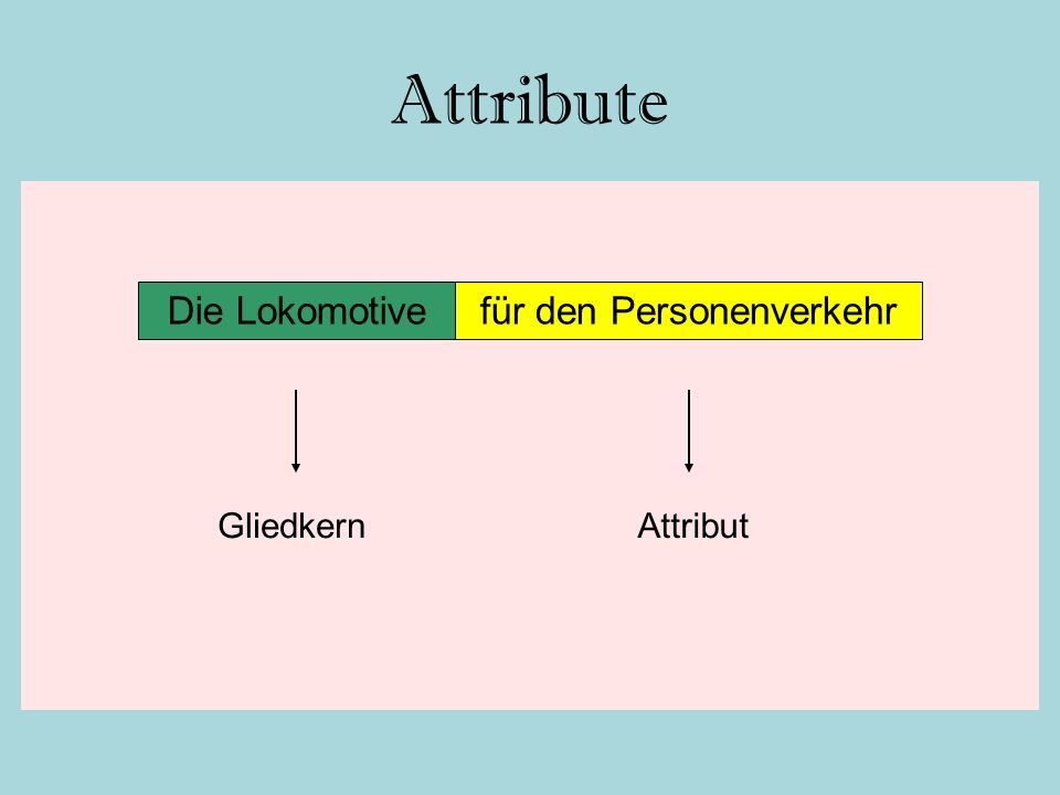 Attribute dieneueLokomotive Attribut (Beifügung) Gliedkern Attribut = Adjektiv