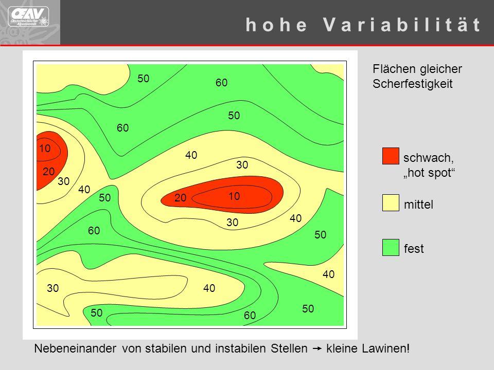 """Flächen gleicher Scherfestigkeit 10 20 30 40 50 60 30 40 60 50 40 3040 30 60 50 schwach, """"hot spot mittel fest Nebeneinander von stabilen und instabilen Stellen  kleine Lawinen."""