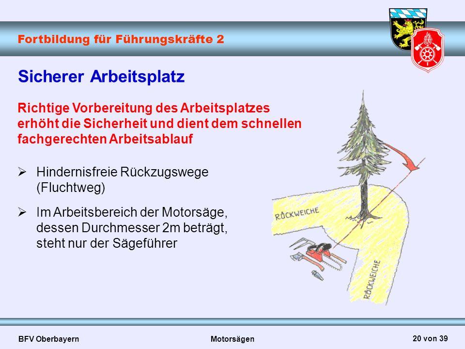 Fortbildung für Führungskräfte 2 BFV Oberbayern Motorsägen 20 von 39 Sicherer Arbeitsplatz Richtige Vorbereitung des Arbeitsplatzes erhöht die Sicherh