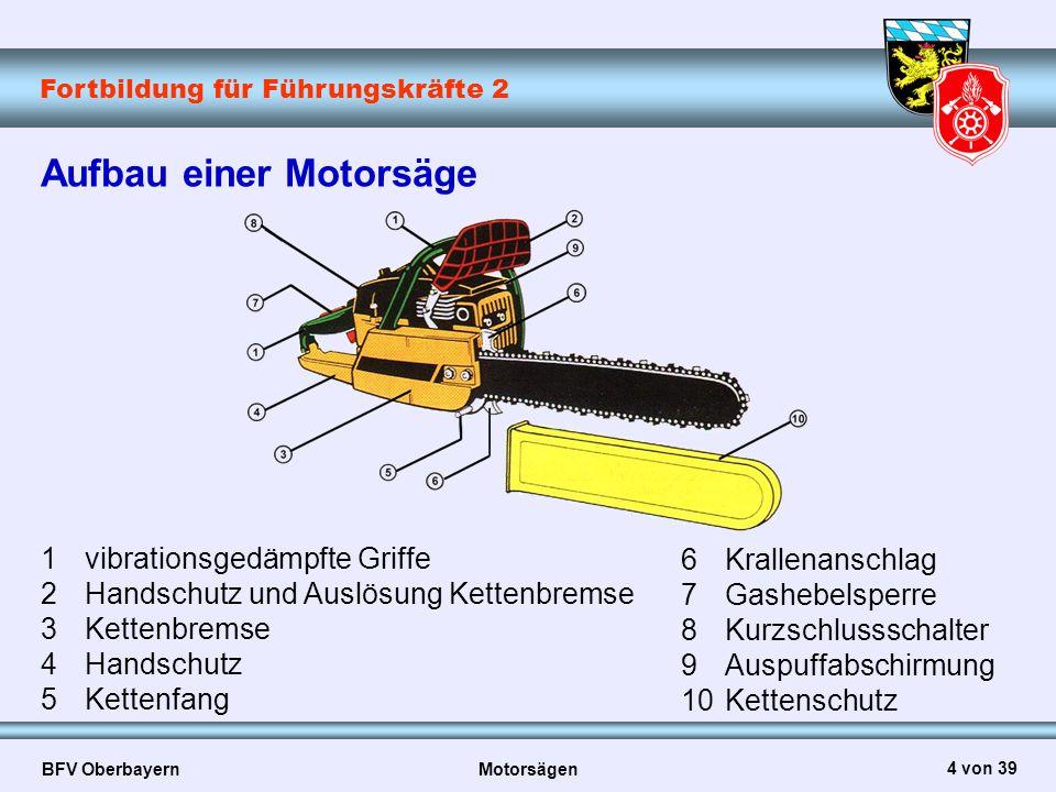 Fortbildung für Führungskräfte 2 BFV Oberbayern Motorsägen 15 von 39 Vorbereitende Maßnahmen Arbeitsausführung:  Beim Entasten Maschine möglichst am Stamm abstützen  Nicht mit Schwertspitze sägen