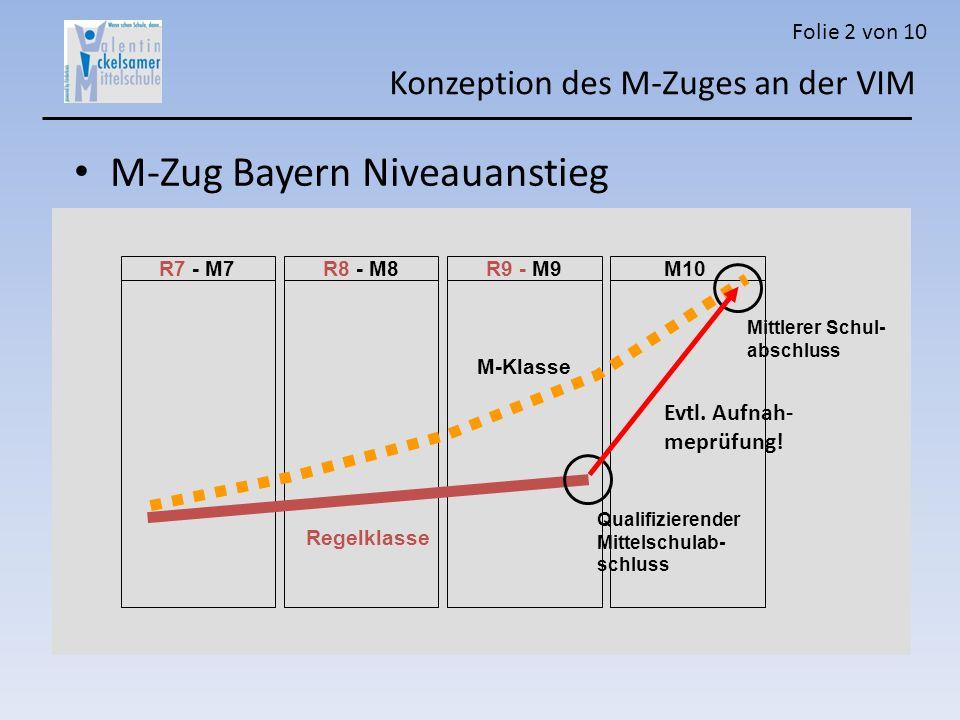 M-Zug Bayern Niveauanstieg Folie 2 von 10 Konzeption des M-Zuges an der VIM M10R8 - M8R9 - M9R7 - M7 M-Klasse Regelklasse Qualifizierender Mittelschulab- schluss Mittlerer Schul- abschluss Evtl.
