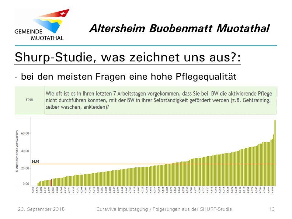 Shurp-Studie, was zeichnet uns aus : - bei den meisten Fragen eine hohe Pflegequalität Altersheim Buobenmatt Muotathal 23.