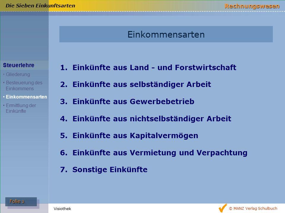 © MANZ Verlag Schulbuch Rechnungswesen Folie 3 Folie 3 Visiothek 1. Einkünfte aus Land - und Forstwirtschaft 2. Einkünfte aus selbständiger Arbeit 3.
