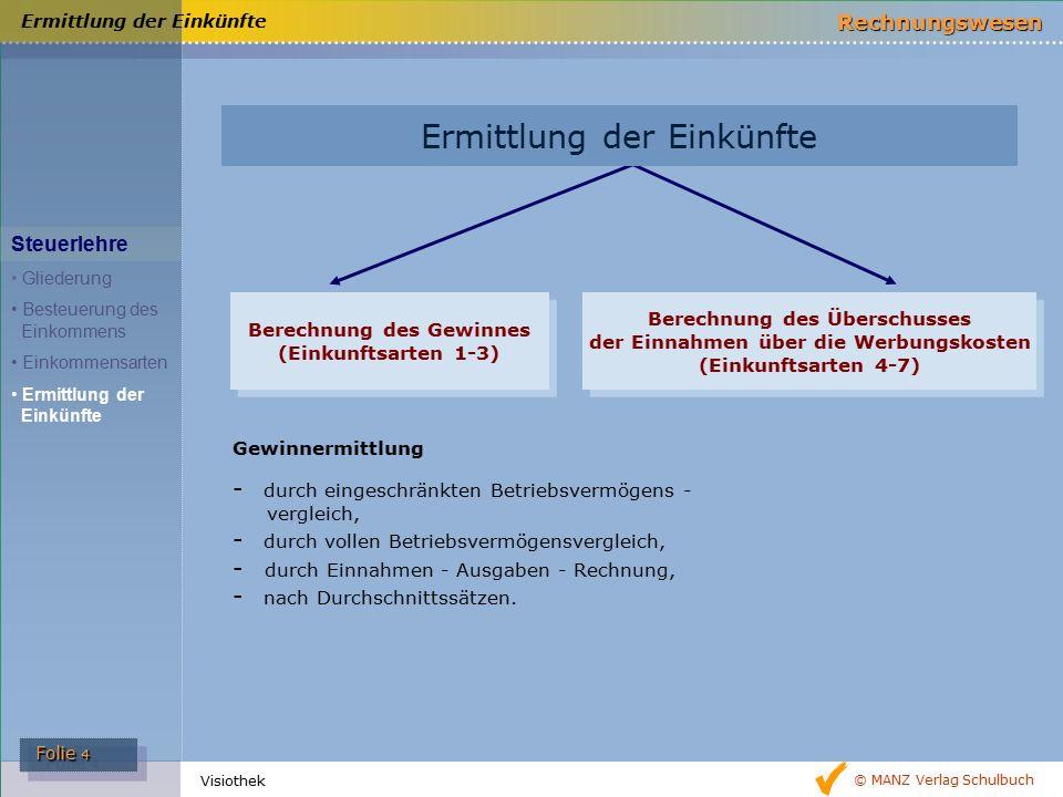 © MANZ Verlag Schulbuch Rechnungswesen Folie 4 Folie 4 Visiothek Berechnung des Gewinnes (Einkunftsarten 1-3) Berechnung des Überschusses der Einnahme